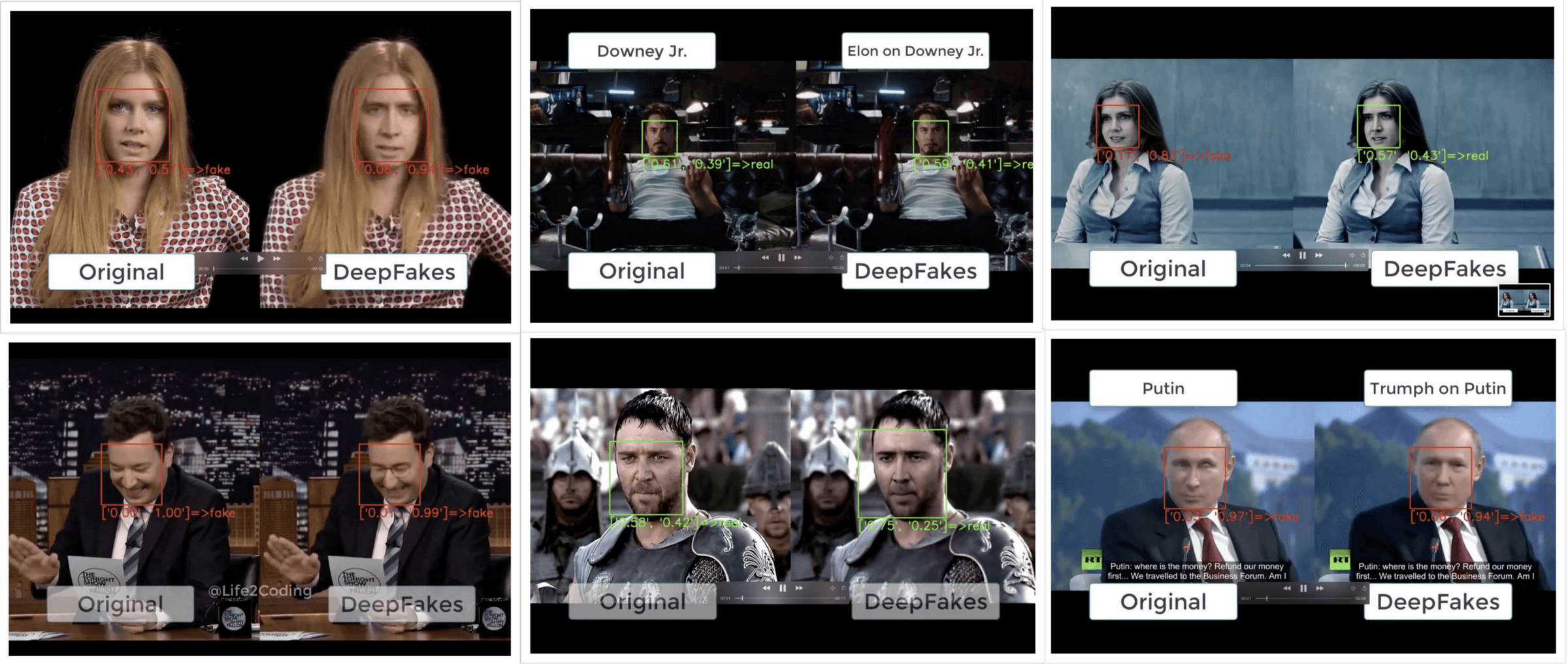 Ethics in Generative AI : Detecting Fake Faces in Videos