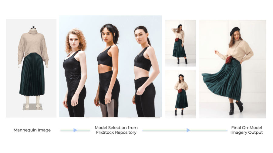model image photography